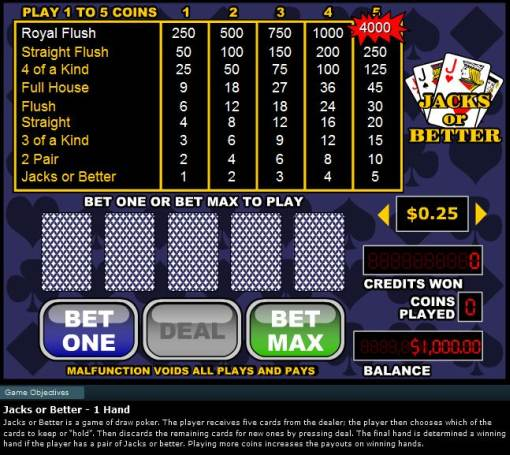 Bovada Casino Video Poker